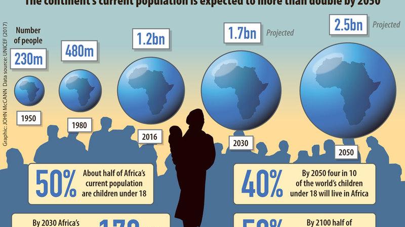 Africa2050