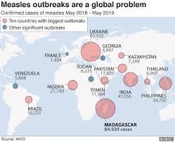 Vaccines Global
