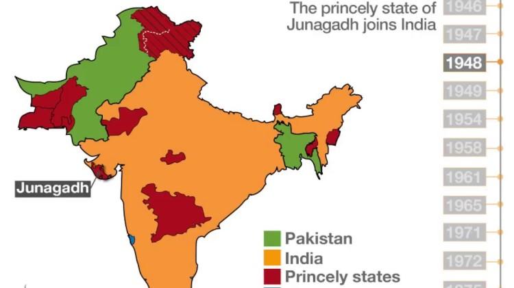 India:Bangladesh
